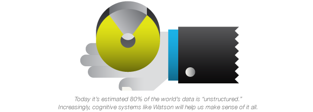 Today, it is estimated that 80% of the world's data is unstructured. Increasingly, cognitive systems like Watson will help us make sense of it all.